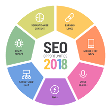 SEO-WEMARKETING